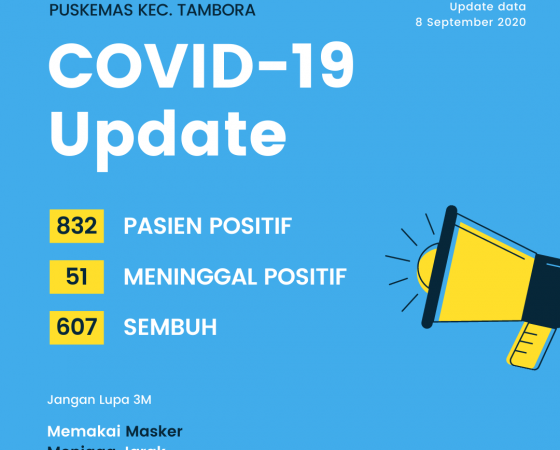 UPDATE DATA COVID-19 8 SEPTEMBER 2020