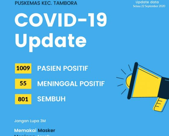 UPDATE DATA COVID-19 22 SEPTEMBER 2020